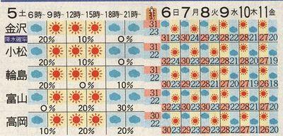 20080705_tenki