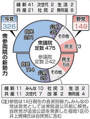 Senkyo_2